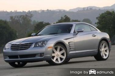 Insurance rates Chrysler Crossfire in Albuquerque