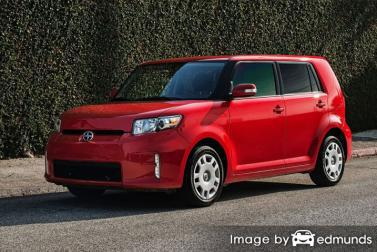 Insurance rates Scion xB in Albuquerque